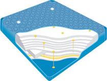 Matelas à eau avec stabilisations par fibres et à reliefs de la marque poseïdon