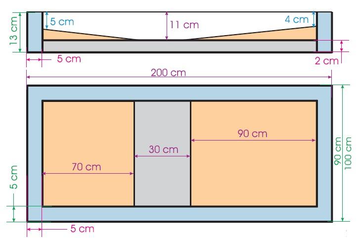 schémat du matelas à eau autonome orthopédique